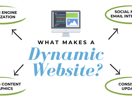 What Makes a Dynamic Website?