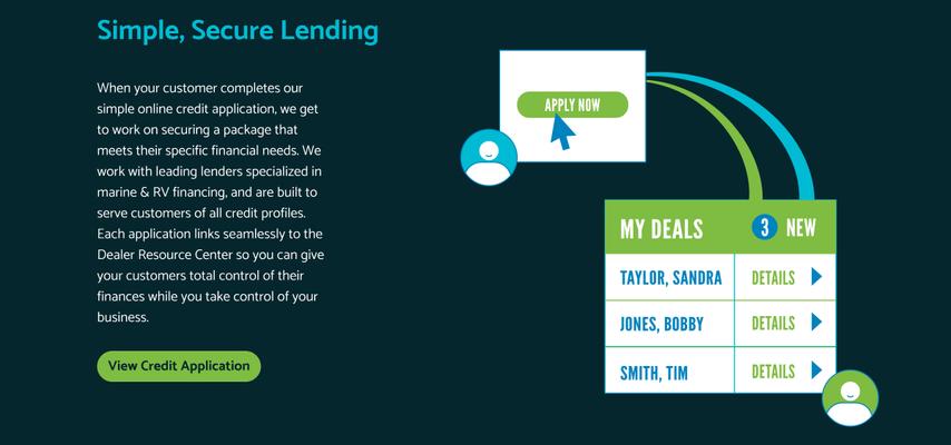 Simple Secure Lending.png