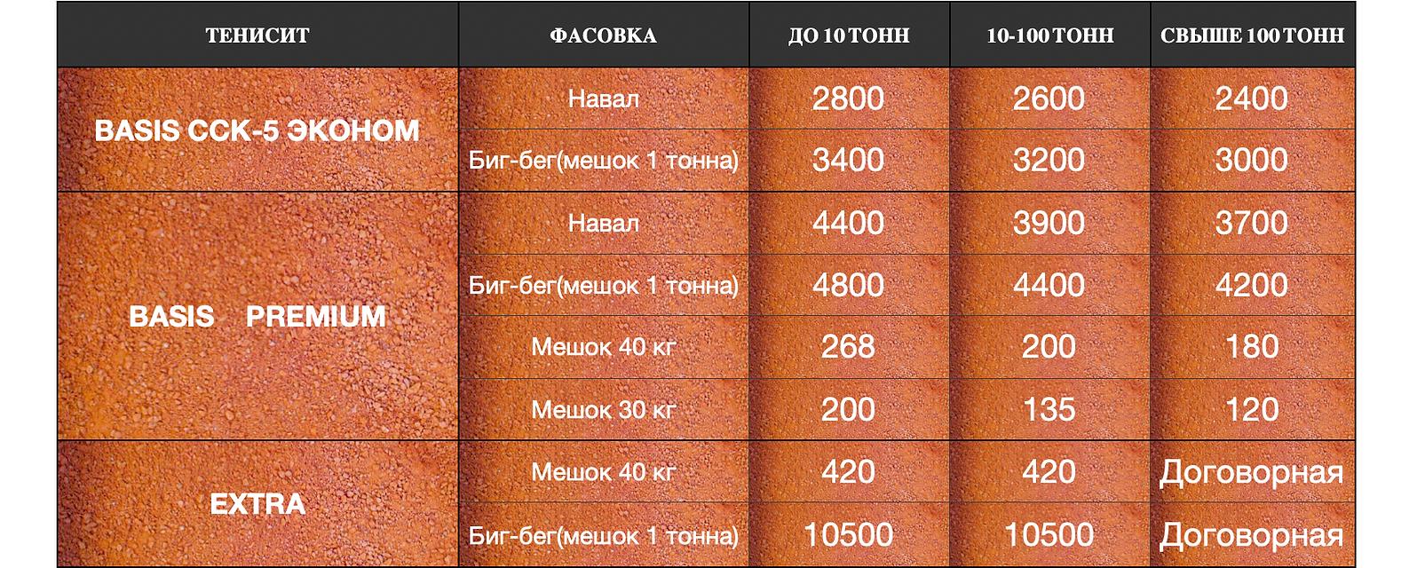 Снимок экрана 2021-04-26 в 16.49.35.png