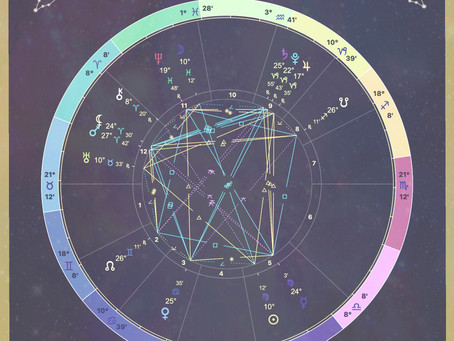 Full Moon Pisces ~ Cleanse the Mind of Biases