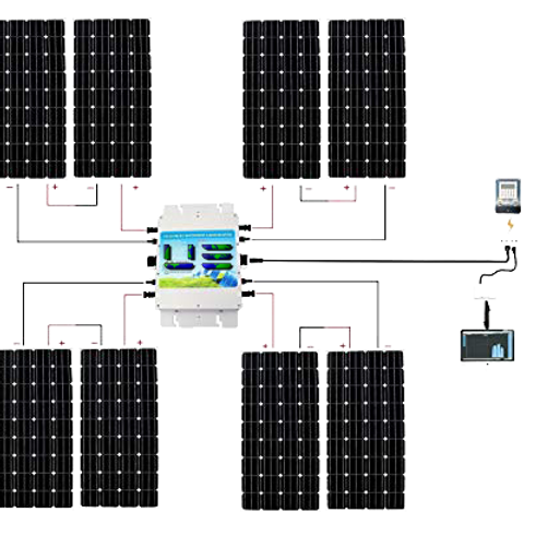 Solar Grid Kit