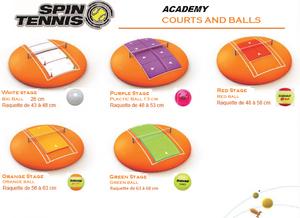Spin tennis academy program