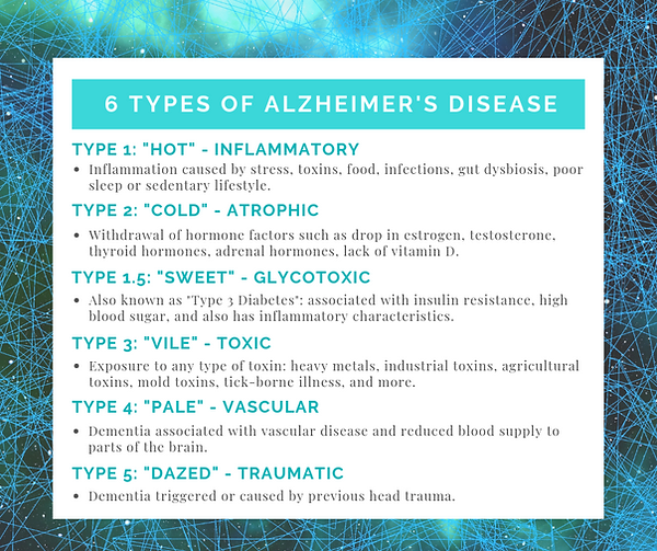 6-Types-of-Alzheimers-DisEase.png