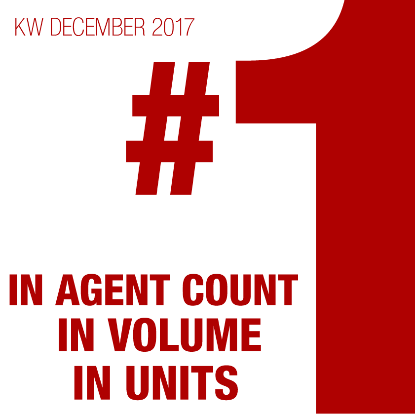 #1KW in Agent Count