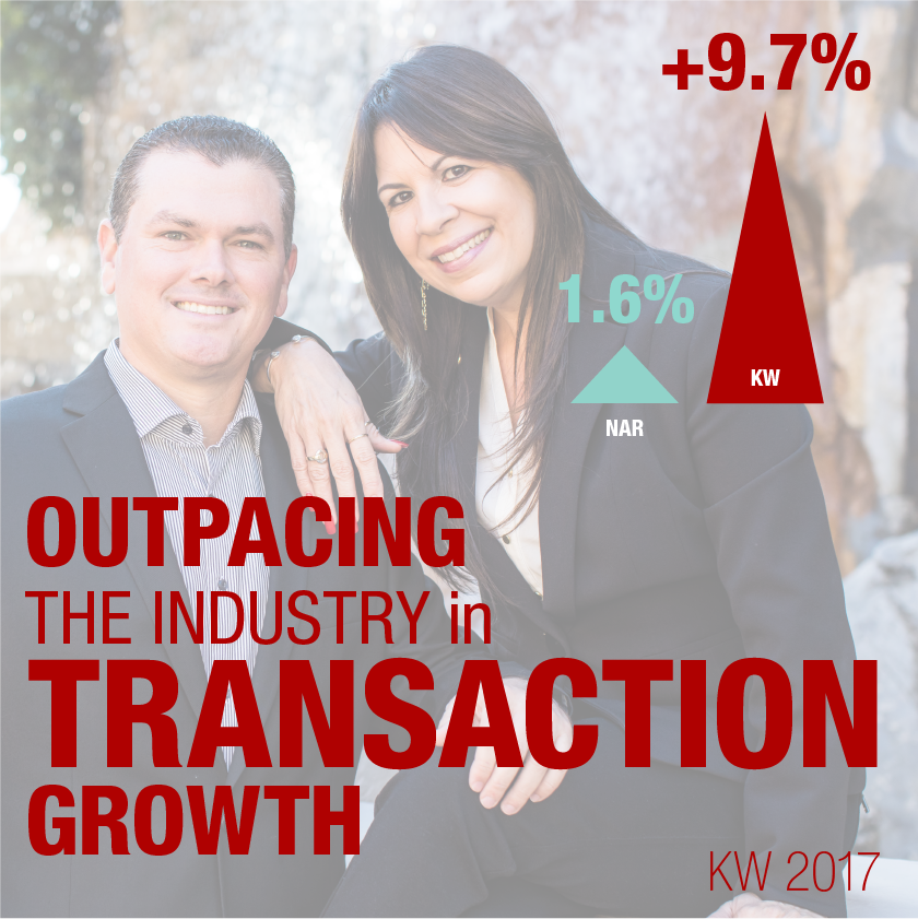 #1KW Outpacing the Industry