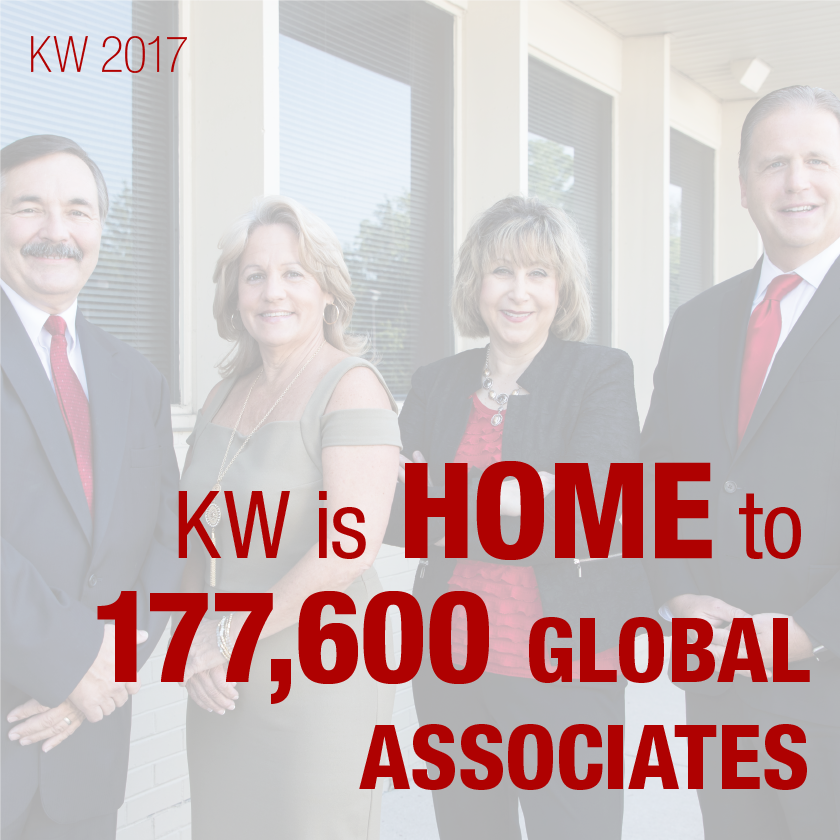 #1KW is Home to 177,600