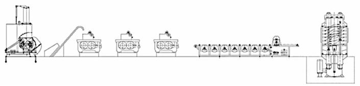 Crosslinked molecellular manufacturer