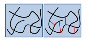 Crosslinked EVA foam Sheet