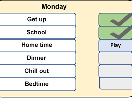 Making changes to routines, plans or expectations more manageable: A new 'Flexible Scheduling&#3