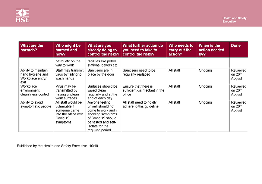 Covid 19 Risk Assessment page 2.PNG