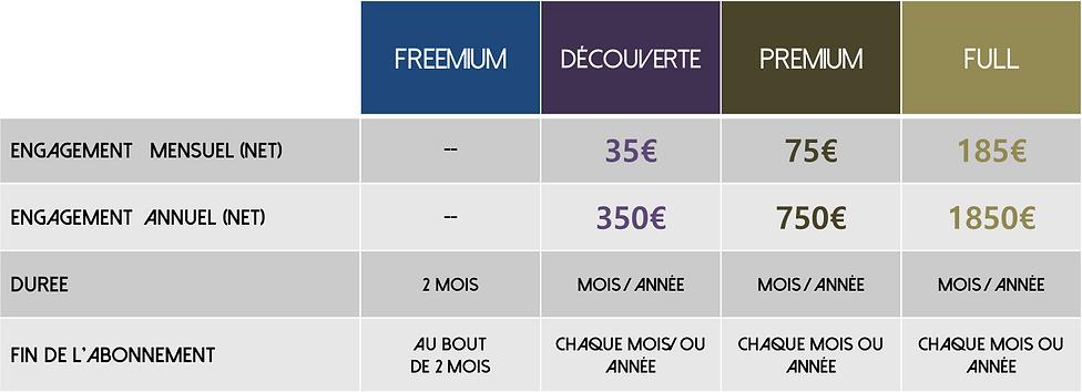 tarif_resumé.png