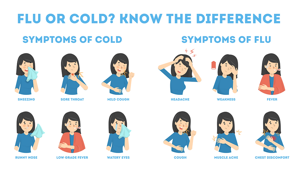 Know the difference - Flu.png
