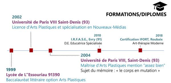 formations_diplômes_copie.jpg
