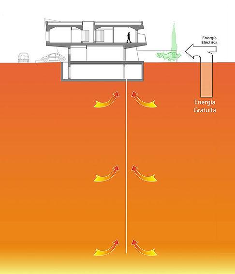 E-Atrium Geotermia.jpg