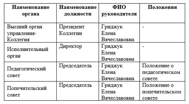 ОРГАНЫ УПРАВЛЕНИЯ.jpg