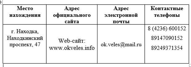 ОРГАНЫ УПРАВЛЕНИЯ2.jpg