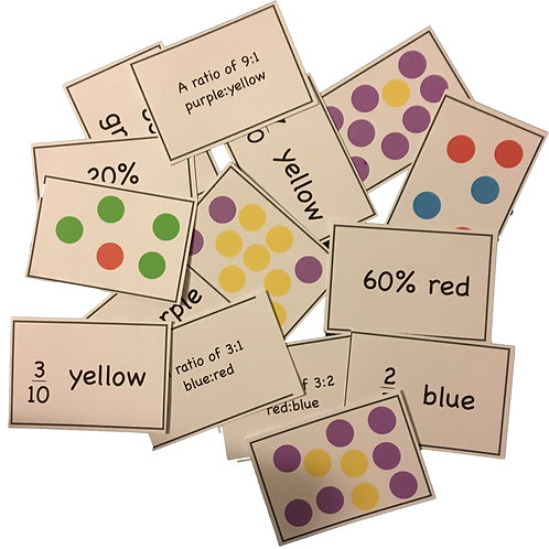 Ratio and Proportion Matching Cards