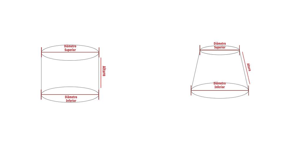medir cilíndrica e cônica