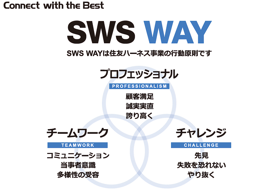 sws (1).png