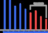 explosivenessGraph.png