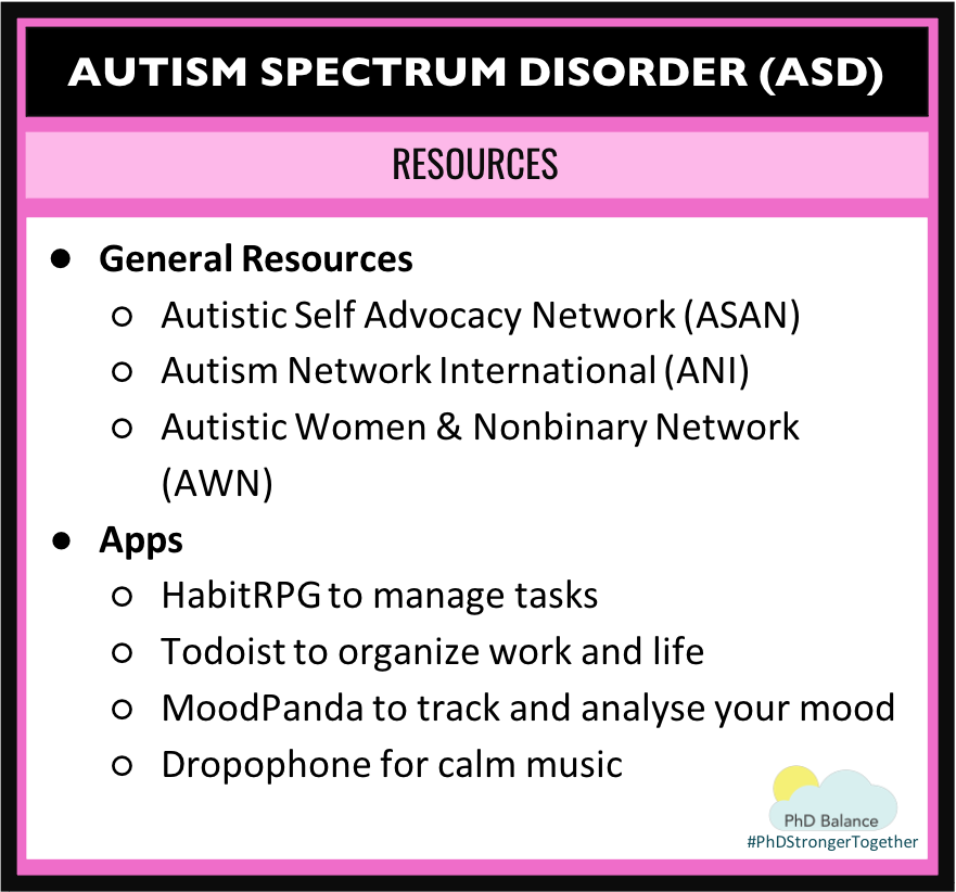 Graphic - autism spectrum disorder resources. All text in post.