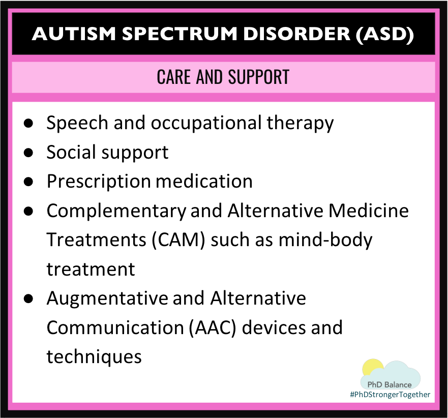 Graphic - Autism spectrum disorder care and support. All text in post.