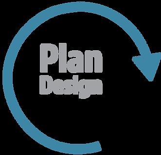 Arizona Institutional Consulting - Wealth Plan Advisors - Plan Design