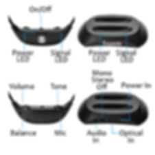 headsets for TV custom functions for sen