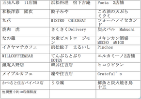【Foodelix】参画タクシー企業が静岡県タクシー協会浜松支部に所属する合計7社になりました