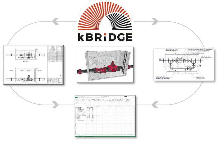kBridge for System Configuration.png