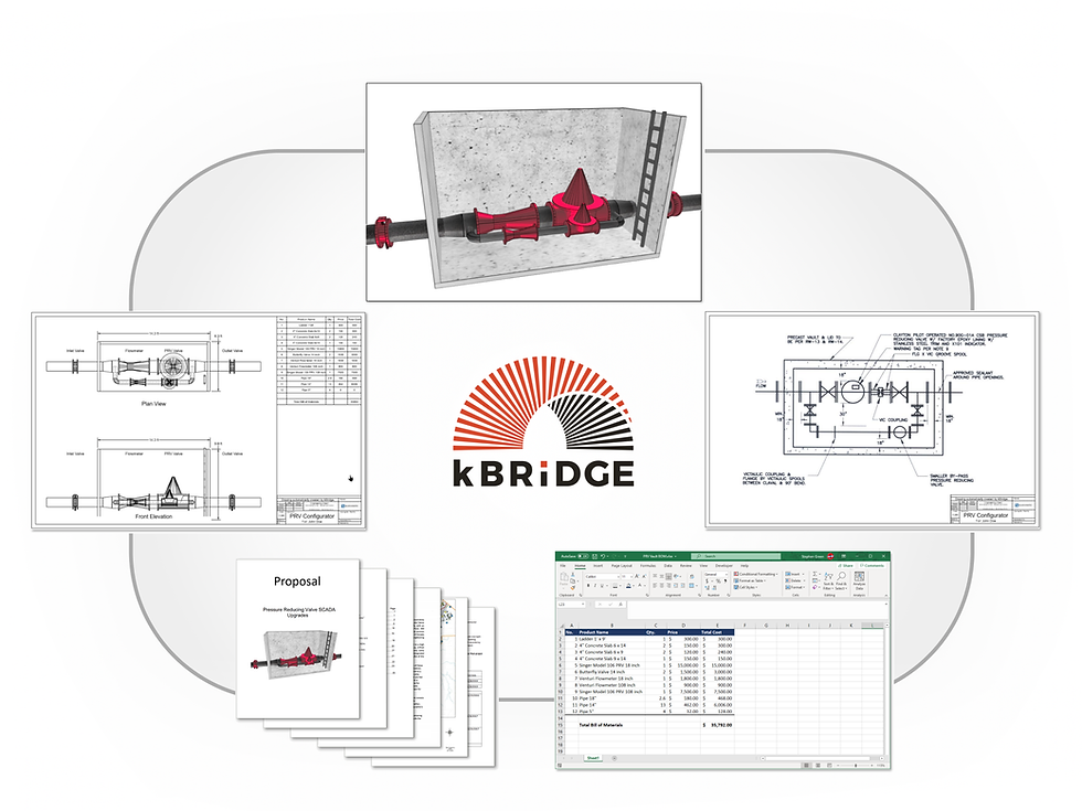 kBridge is able to automatically generate a wide range of documents related to System Level Configuration and design solutions