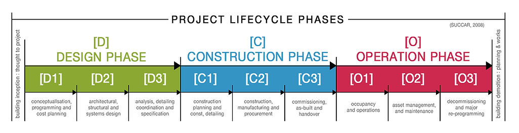 project_phases.jpg