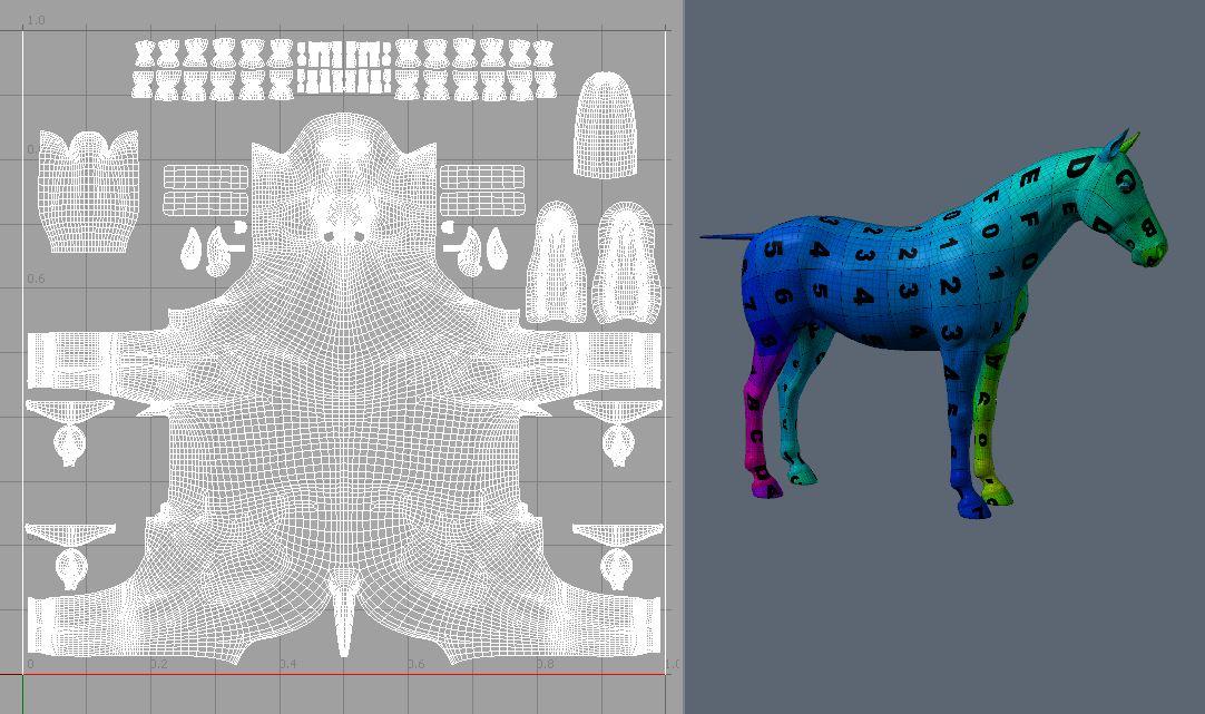 Horse UV Layout