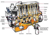 Sistema de Aceite.jpg