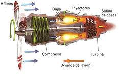 Turbohelice.jpg
