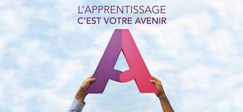 Apprentissage = Avenir