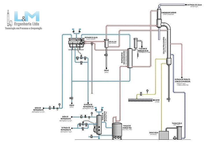 Sistema Recuperador de Aromas S.R.A..jpg
