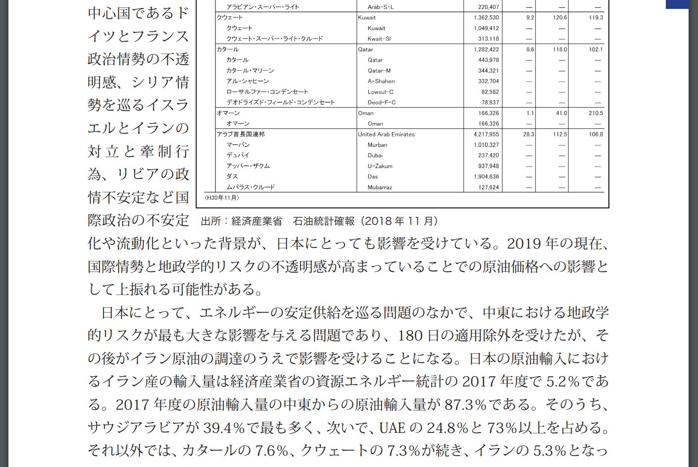 週刊オイル・リポート 2ページ