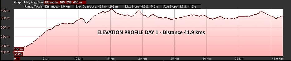 Elevation Day 1.jpg