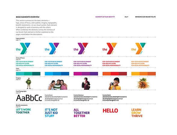 YMCA branding guidelines