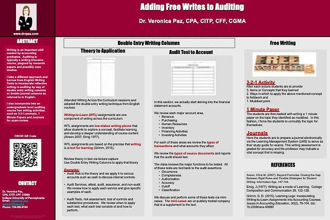 Paz Adding Free Write to Auditing 2021 E