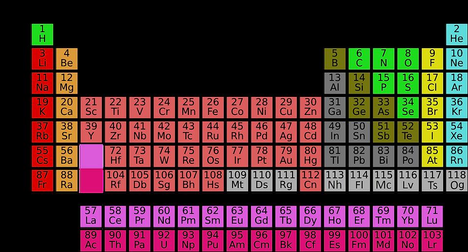 3 inventos rusos que han marcado al mundo entero todo sobre rusia la tabla peridica es producto de una intensa investigacin en el rea qumica su resultado es considerado como una tabla sagrada de informacin qumica urtaz Choice Image