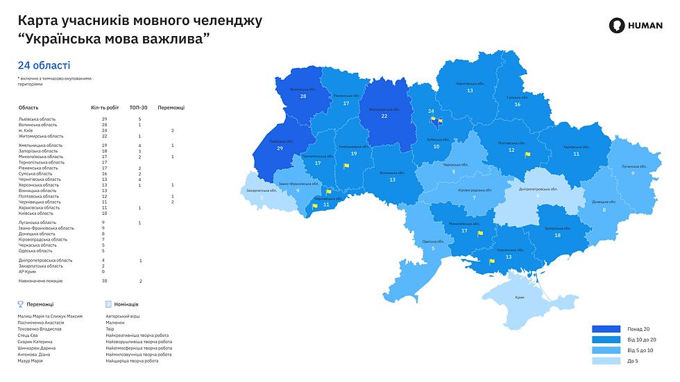Українська карта учасників. новий формат