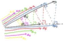 Geometric progression of a zigzag pattern between lines