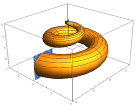 3D parametric surface