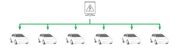 networked cars.png