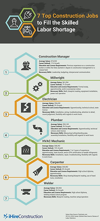 SCSTA landing page new infographic.png