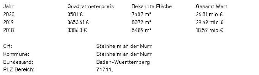 Immobilienpreise Steinheim an der Murr E