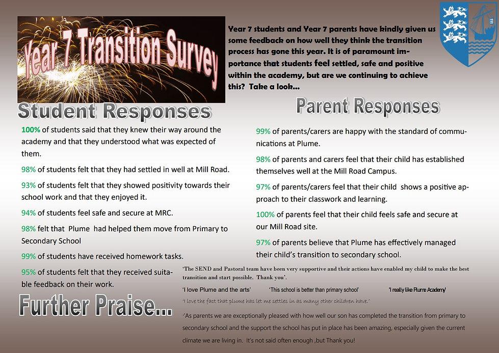 Survey Feedback.jpg