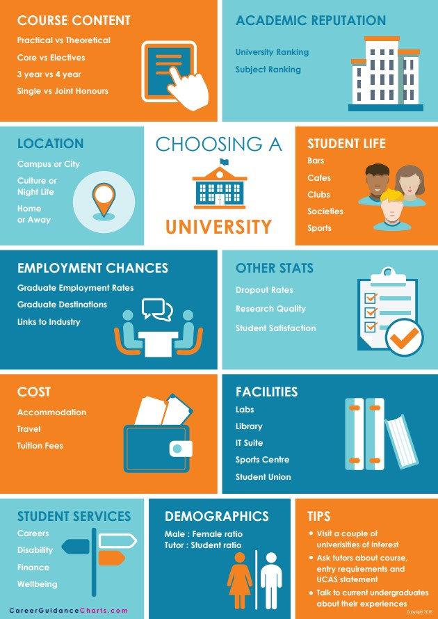 Choosing a university poster.jpg